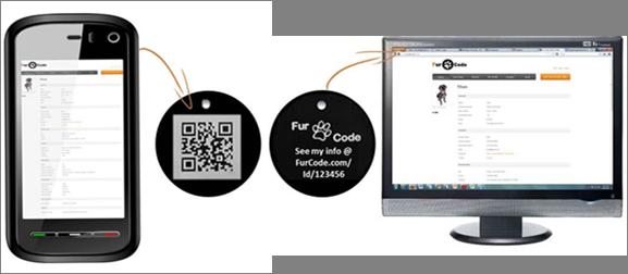 QR-Code-Pet-IDs1